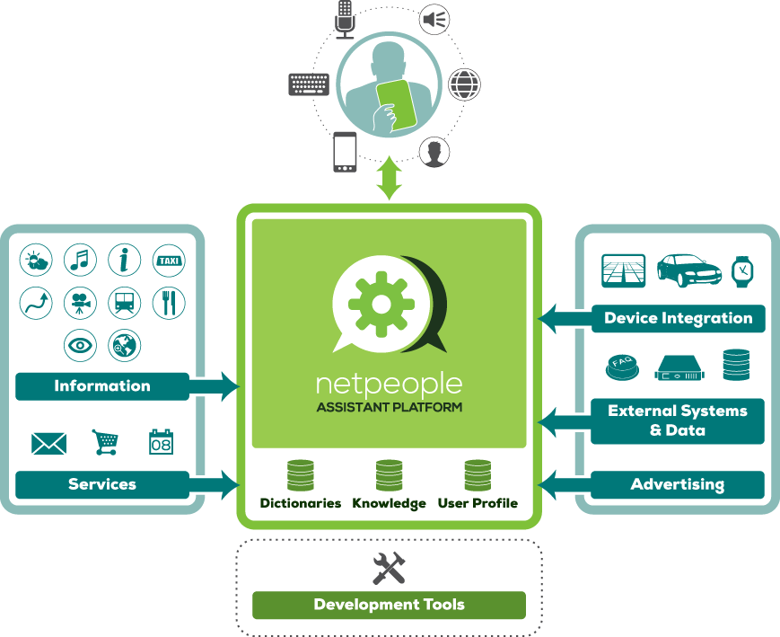 products-netpeople-graphic