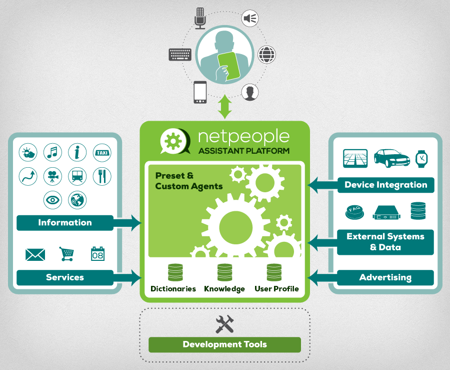 en_netpeople_platform